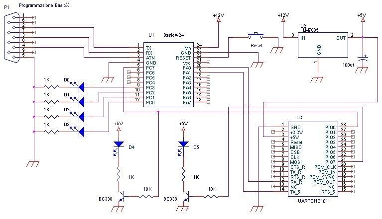 Schema Elettrico Zip : Area sx s r l